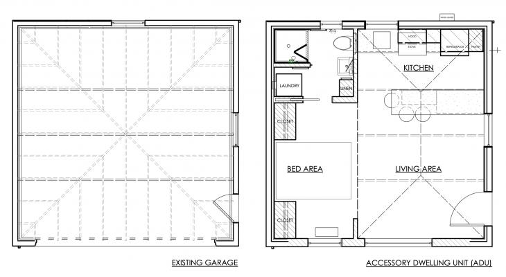 Before and after architectural floor plans of the garage conversion.
